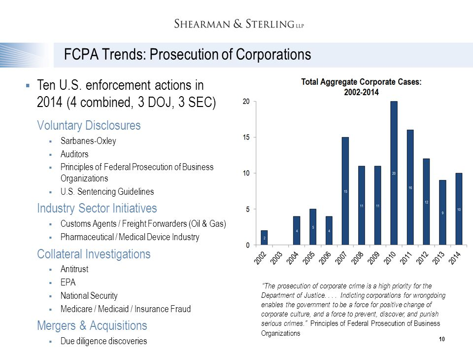 FCPA Trends: Prosecution of Corporations