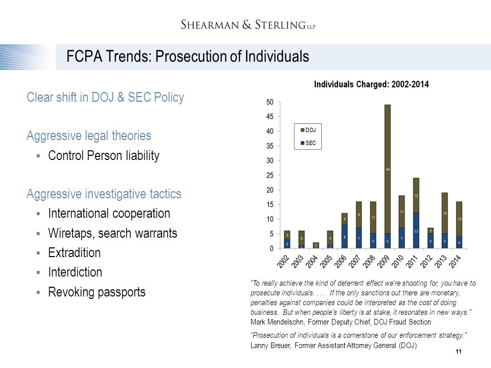 FCPA Trends: Prosecution of Individuals