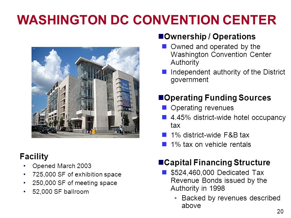 WASHINGTON DC CONVENTION CENTER