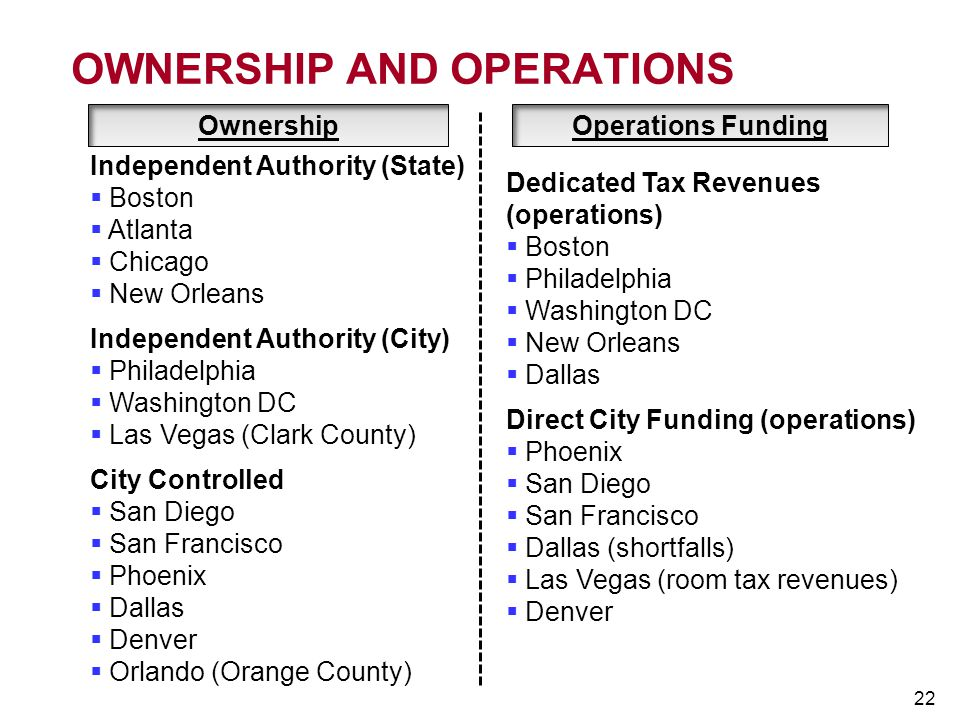 OWNERSHIP AND OPERATIONS