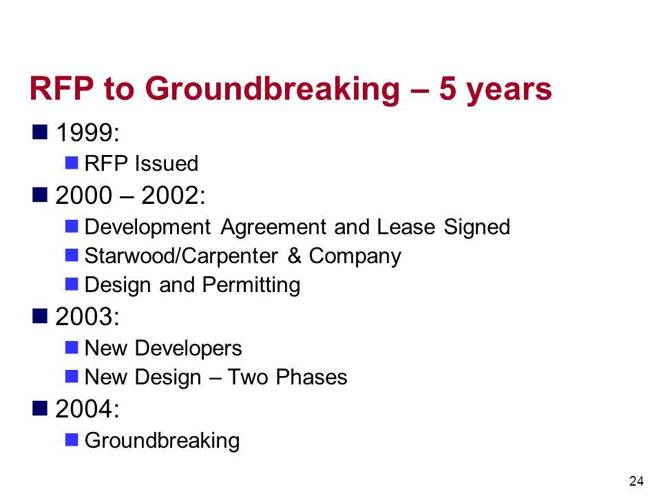 RFP to Groundbreaking – 5 years