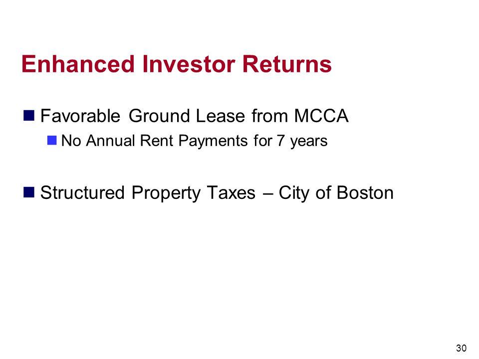 Enhanced Investor Returns