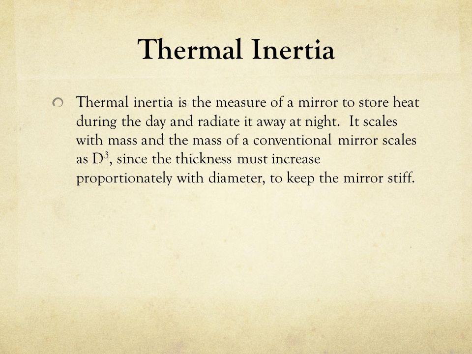Thermal Inertia