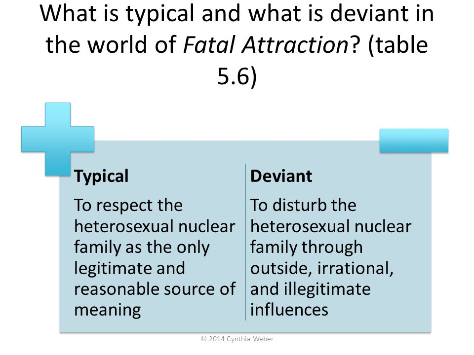 What is typical and what is deviant in the world of Fatal Attraction