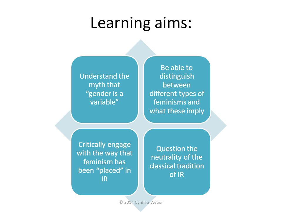 Learning aims: Understand the myth that gender is a variable