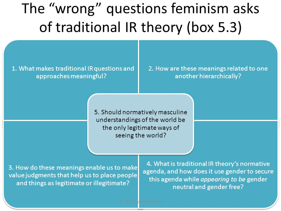 The wrong questions feminism asks of traditional IR theory (box 5.3)