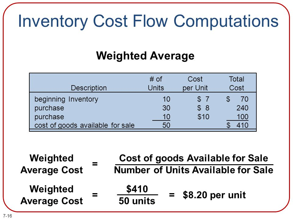 Inventory Cost Flow Computations