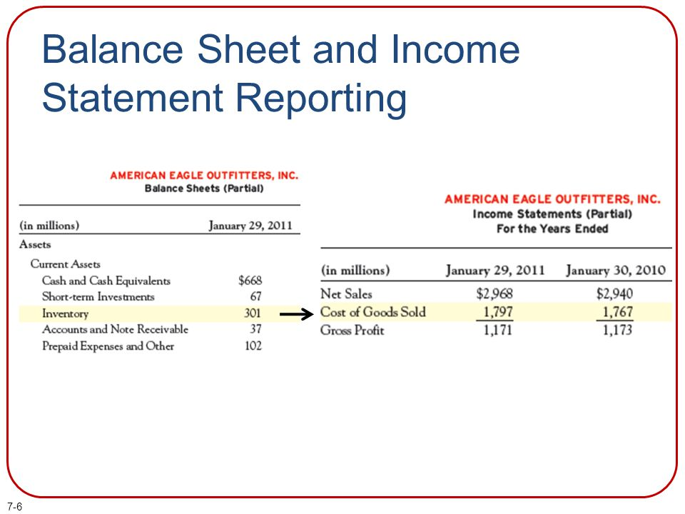 Balance Sheet and Income Statement Reporting