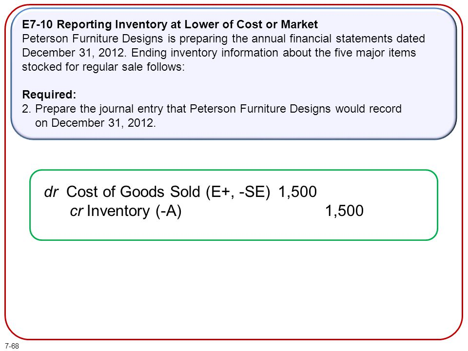 dr Cost of Goods Sold (E+, -SE) 1,500 cr Inventory (-A) 1,500
