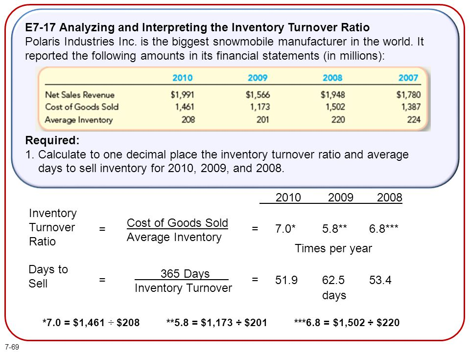 E7-17 Analyzing and Interpreting the Inventory Turnover Ratio