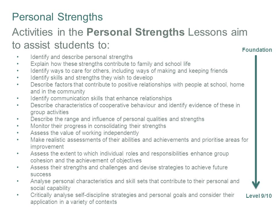 Personal Strengths Activities in the Personal Strengths Lessons aim to assist students to: Foundation.
