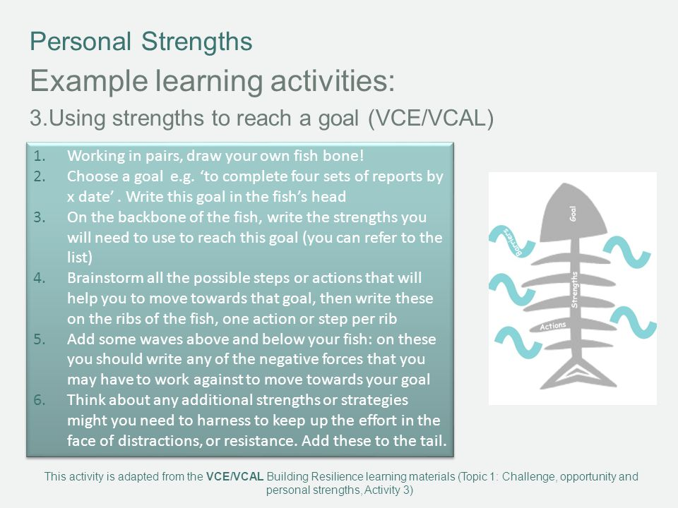 Example learning activities: