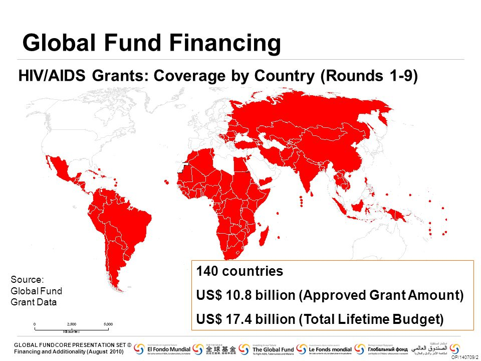 Global Fund Financing HIV/AIDS Grants: Coverage by Country (Rounds 1-9) 140 countries. US$ 10.8 billion (Approved Grant Amount)