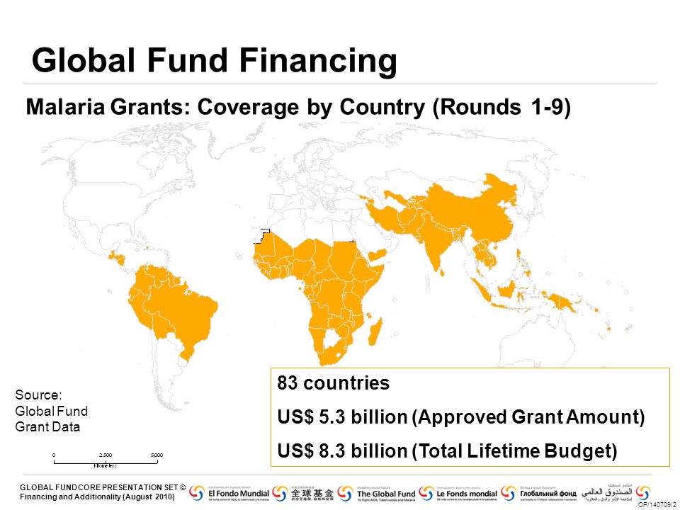 Global Fund Financing Malaria Grants: Coverage by Country (Rounds 1-9)
