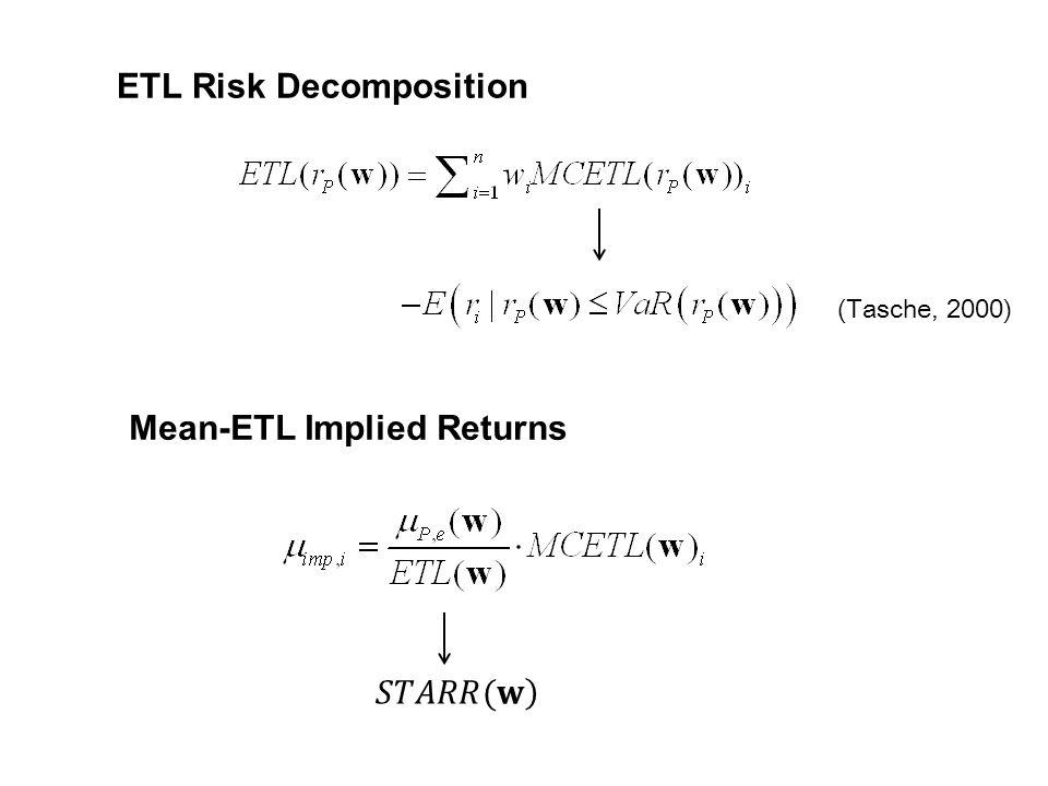 ETL Risk Decomposition