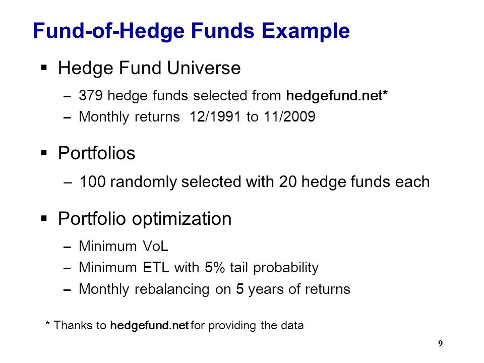 Fund-of-Hedge Funds Example