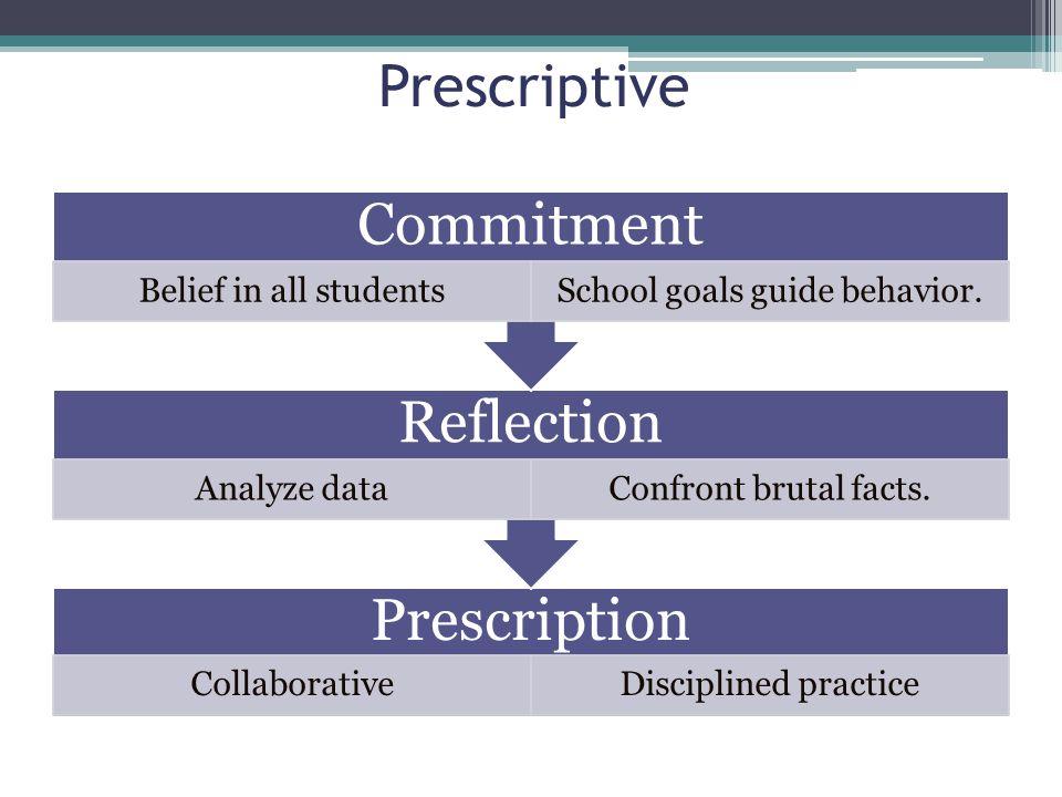 School goals guide behavior.