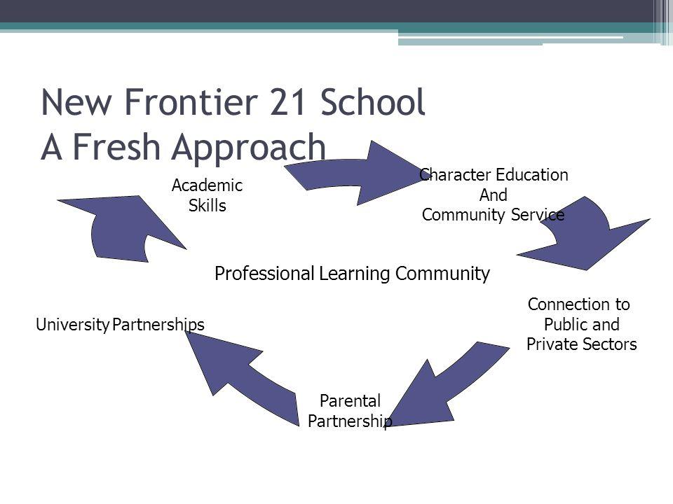 New Frontier 21 School A Fresh Approach