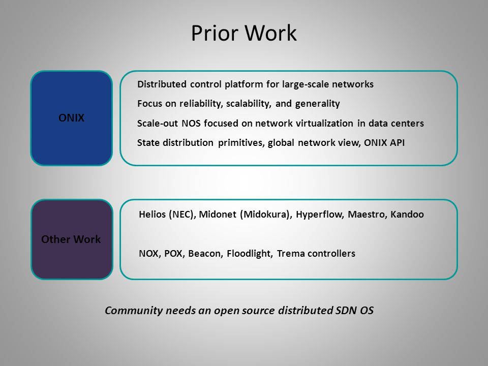 Community needs an open source distributed SDN OS