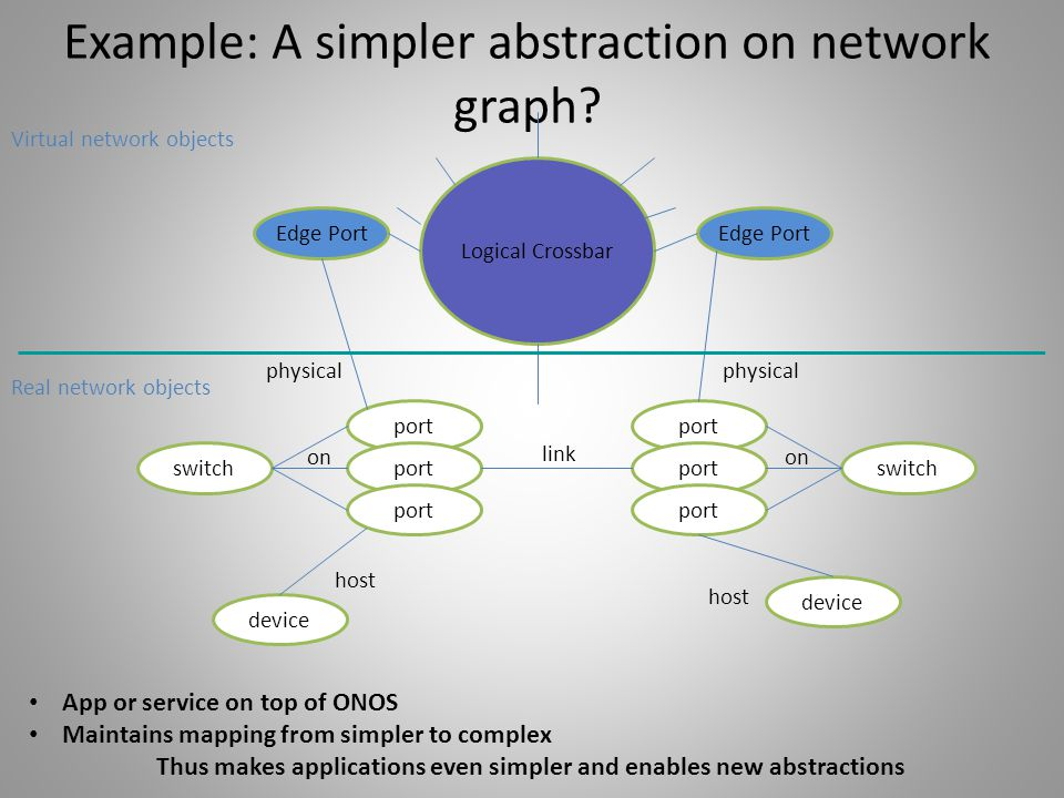Example: A simpler abstraction on network graph