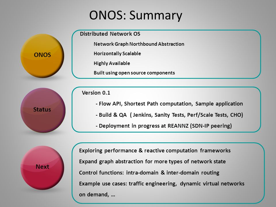 ONOS: Summary ONOS Status Next Distributed Network OS Version 0.1