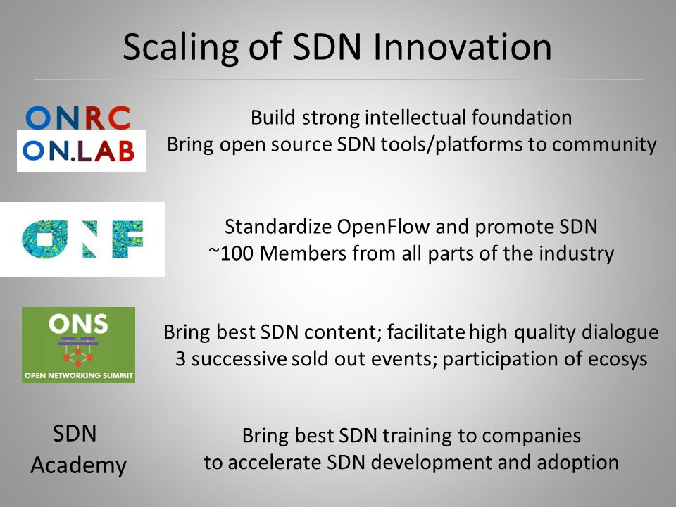 Scaling of SDN Innovation