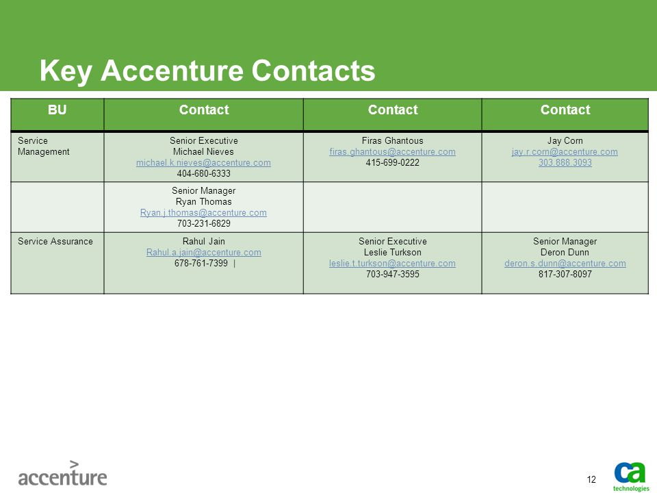 Key Accenture Contacts