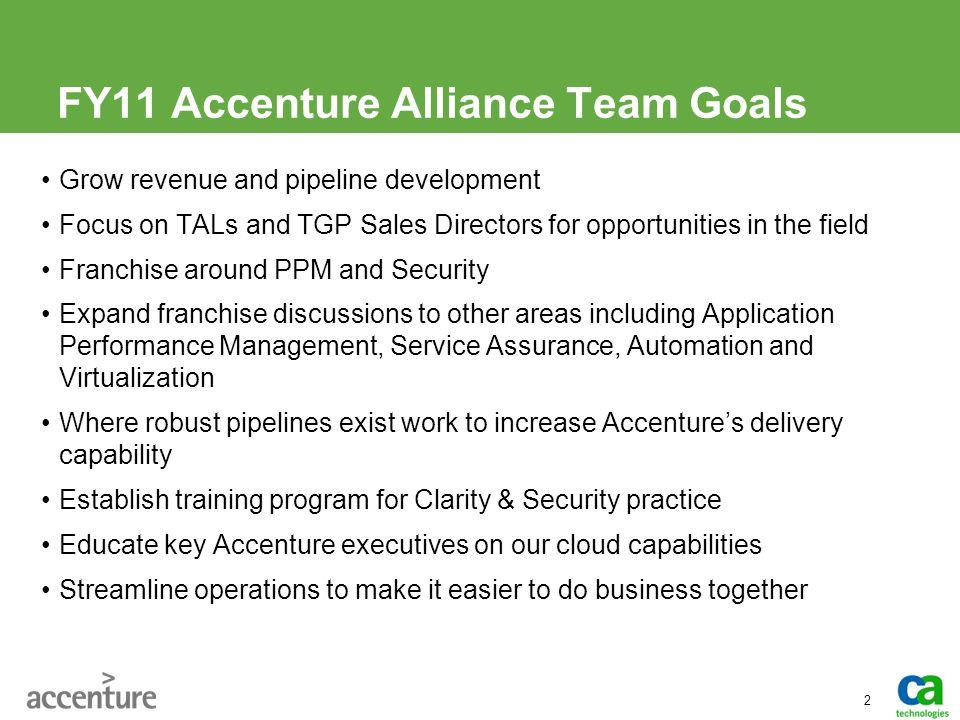 FY11 Accenture Alliance Team Goals