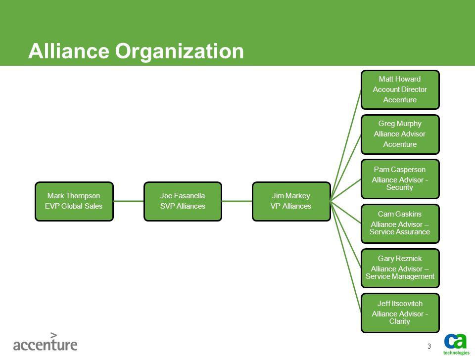 Alliance Organization