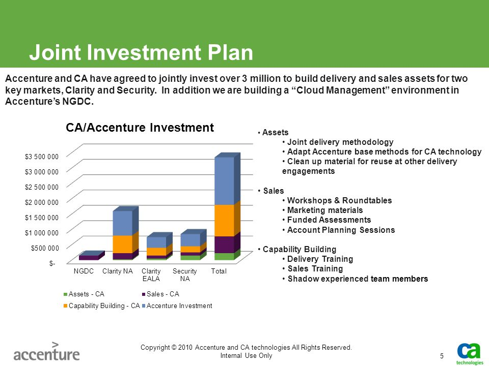 Joint Investment Plan