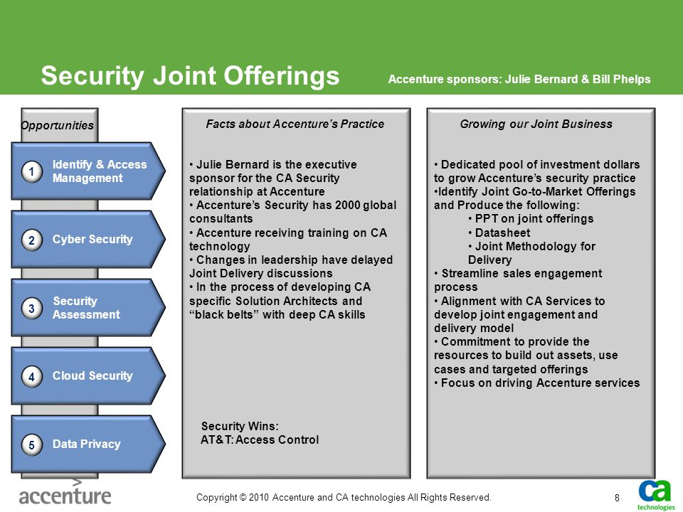 Security Joint Offerings