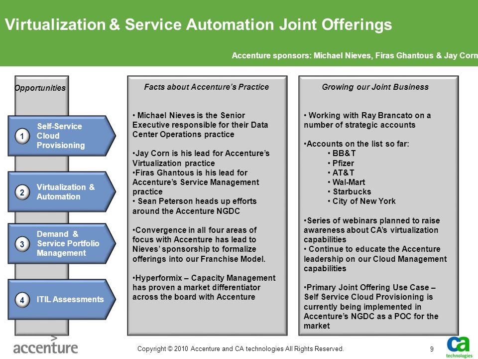 Virtualization & Service Automation Joint Offerings