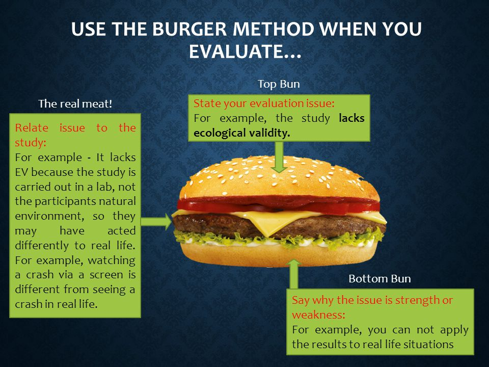 Use the Burger Method when you evaluate…