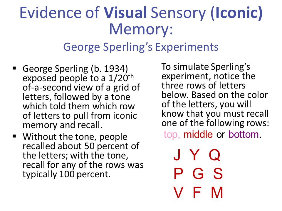 Evidence of Visual Sensory (Iconic) Memory: George Sperling's Experiments
