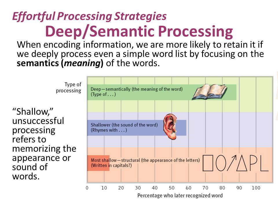 Deep/Semantic Processing