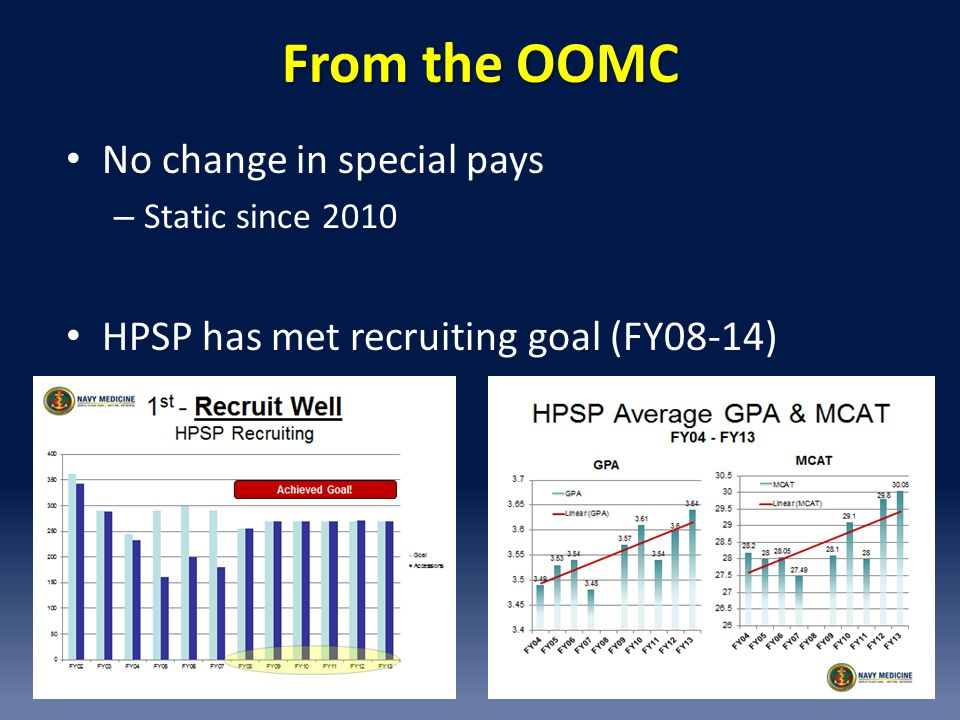 From the OOMC No change in special pays