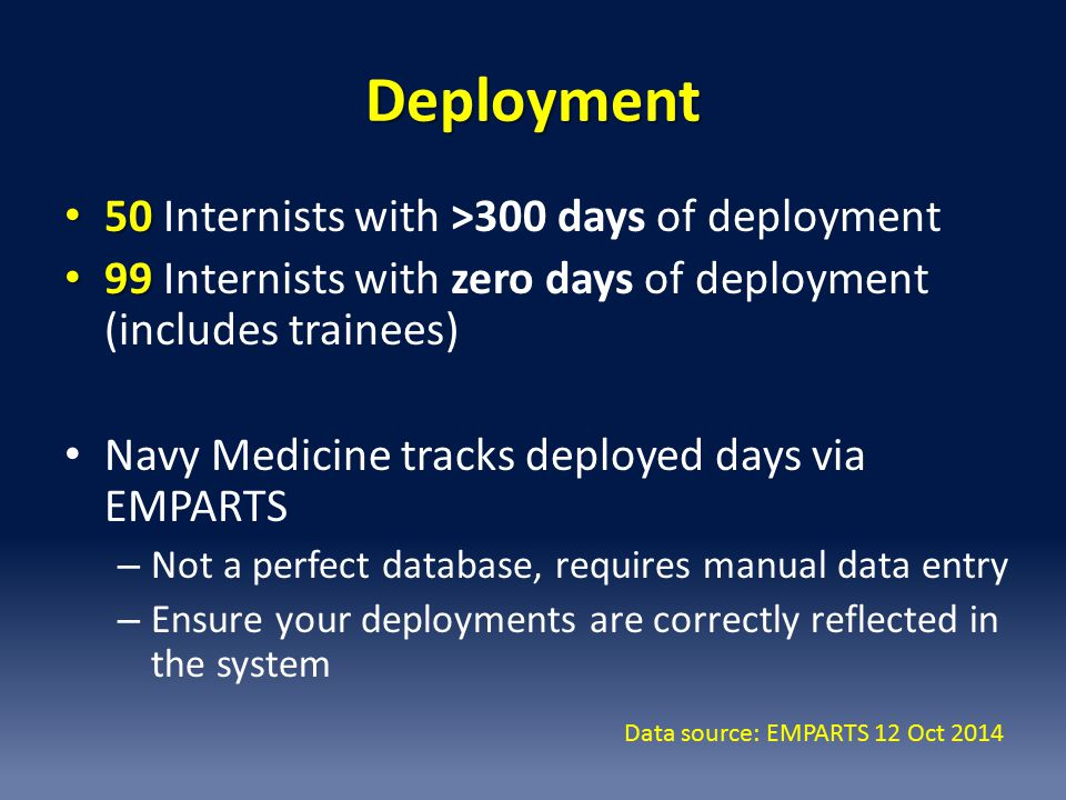 Deployment 50 Internists with >300 days of deployment