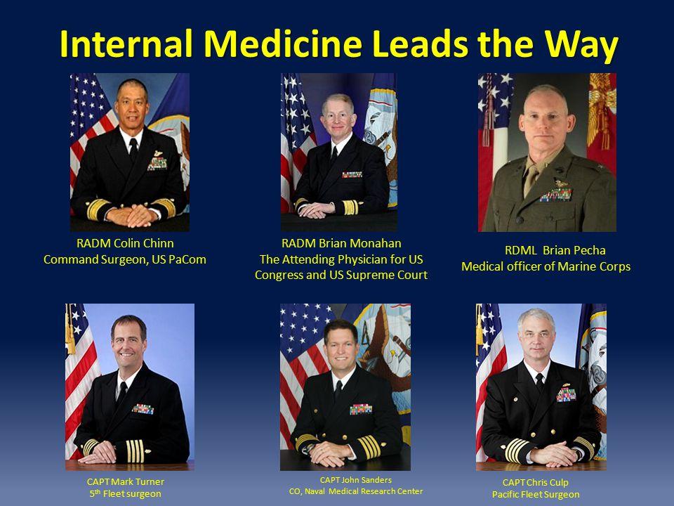 Internal Medicine Leads the Way