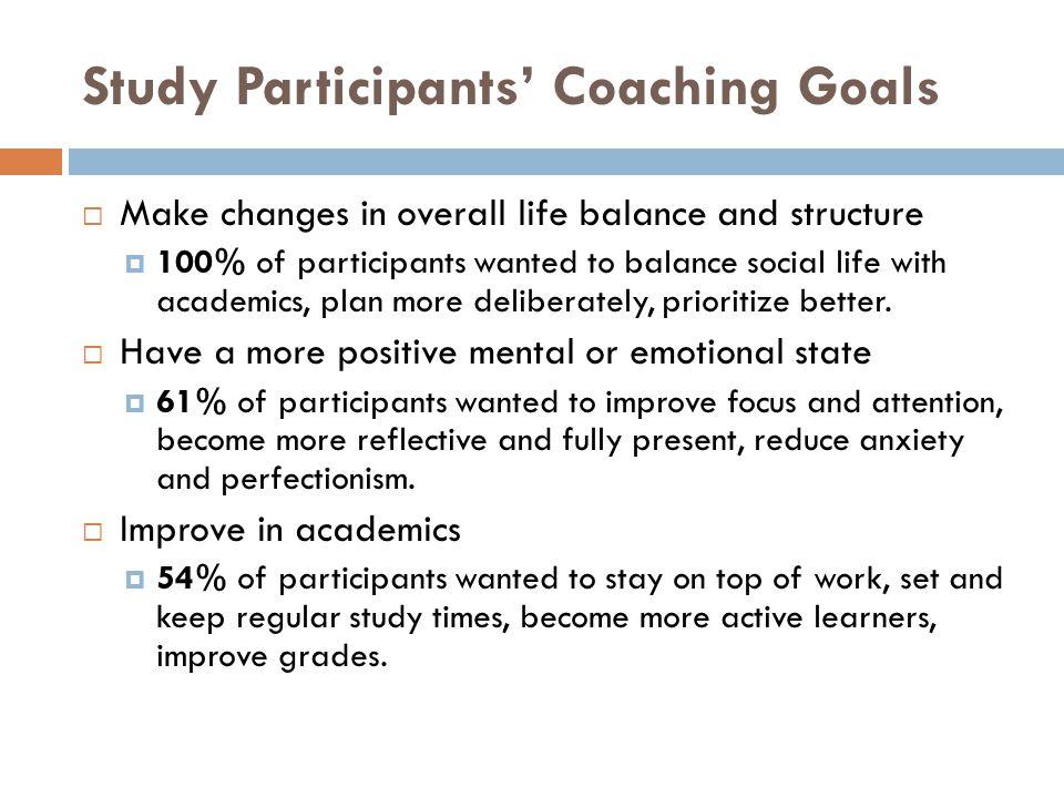 Study Participants' Coaching Goals