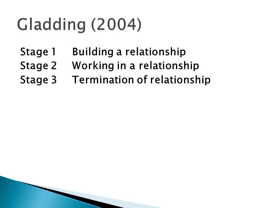 Gladding (2004) Stage 1 Building a relationship Stage 2 Working in a relationship Stage 3 Termination of relationship