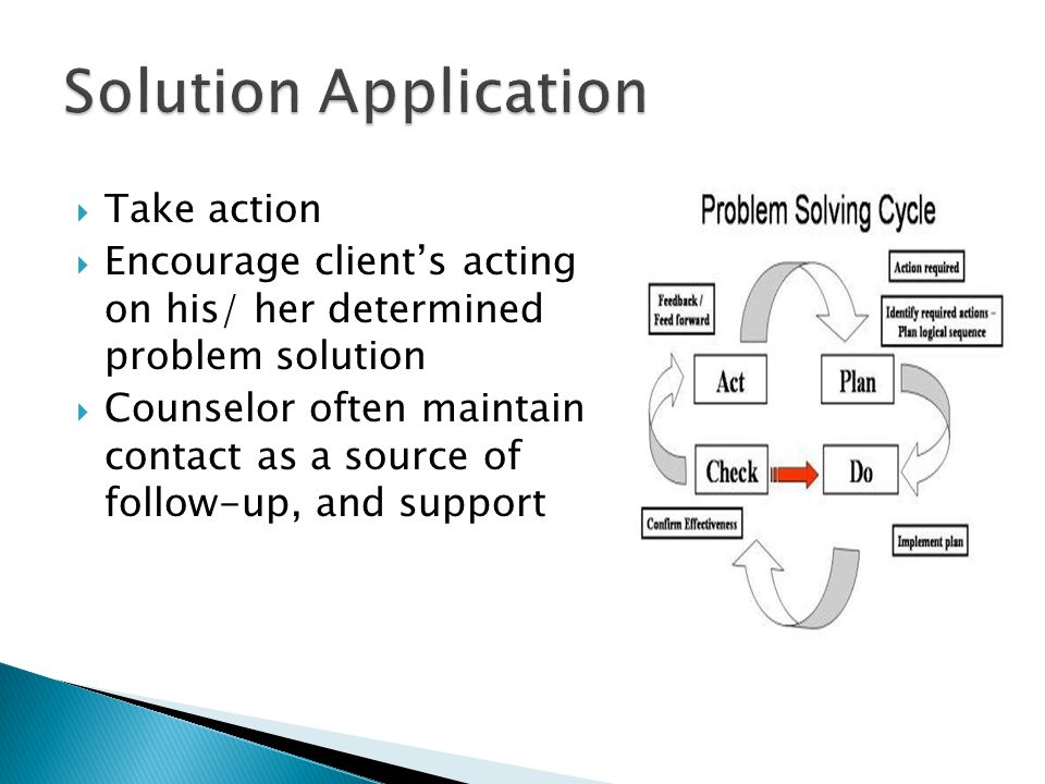 Solution Application Take action
