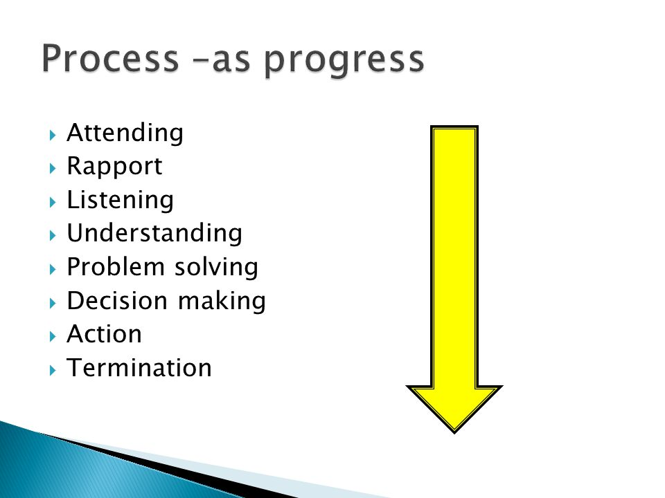 Process –as progress Attending Rapport Listening Understanding