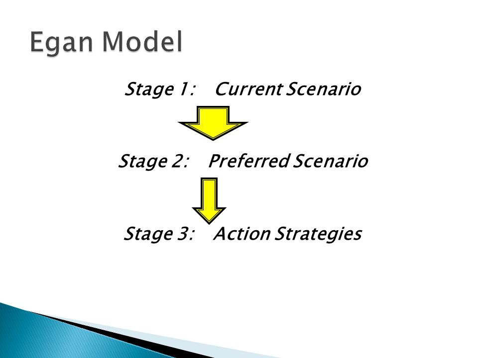 egans 3 stage model 3 main pros and cons of egan's 3 stage approach positive pro's to egan's approach this model has fluidity, allowing the client to move freely in and out of the 3 stages as.