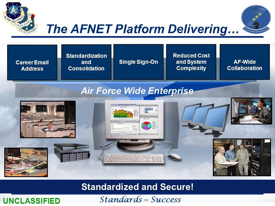 The AFNET Platform Delivering…