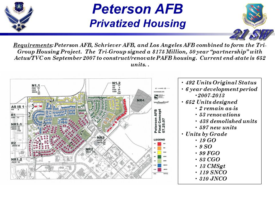 Peterson AFB Privatized Housing