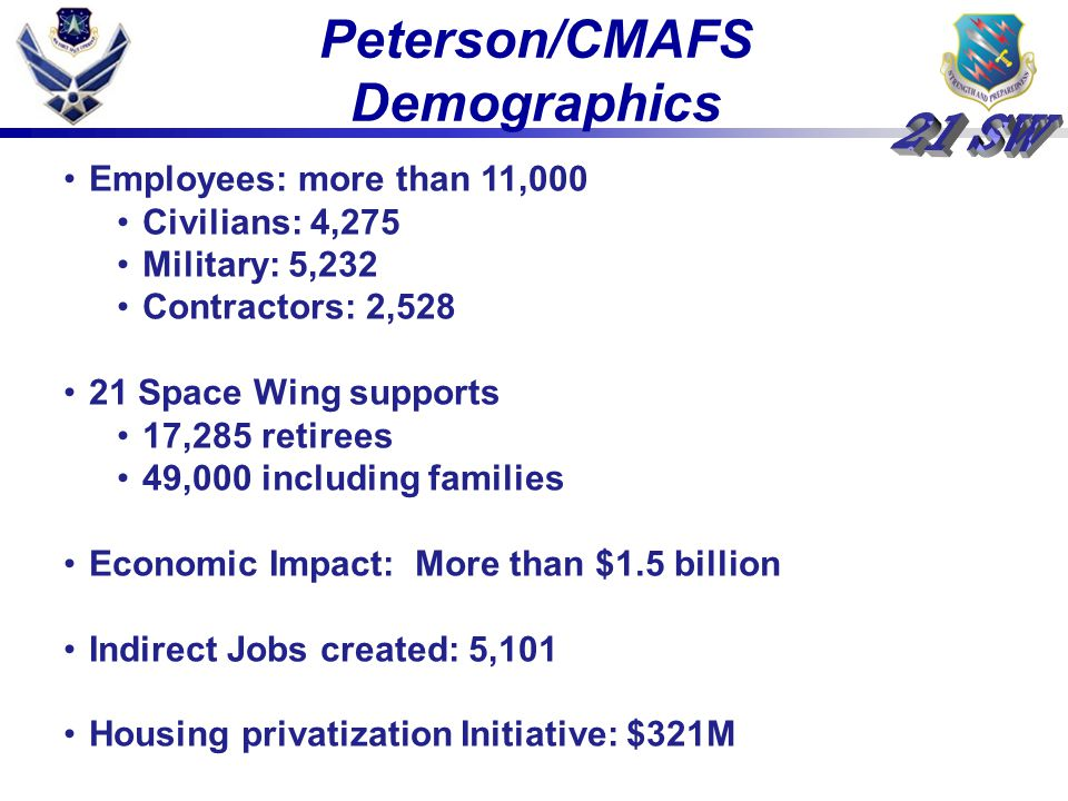 Peterson/CMAFS Demographics
