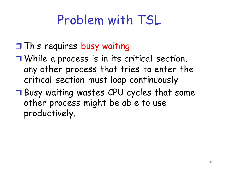 Problem with TSL This requires busy waiting