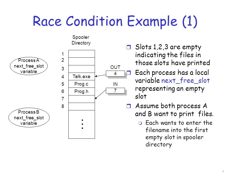 Race Condition Example (1)