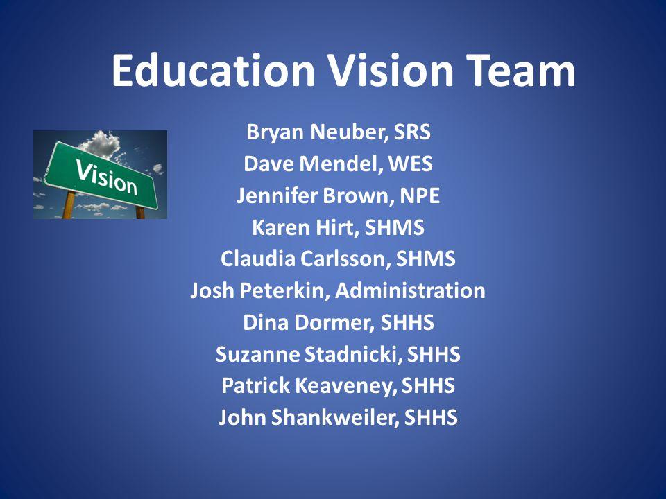 Education Vision Team