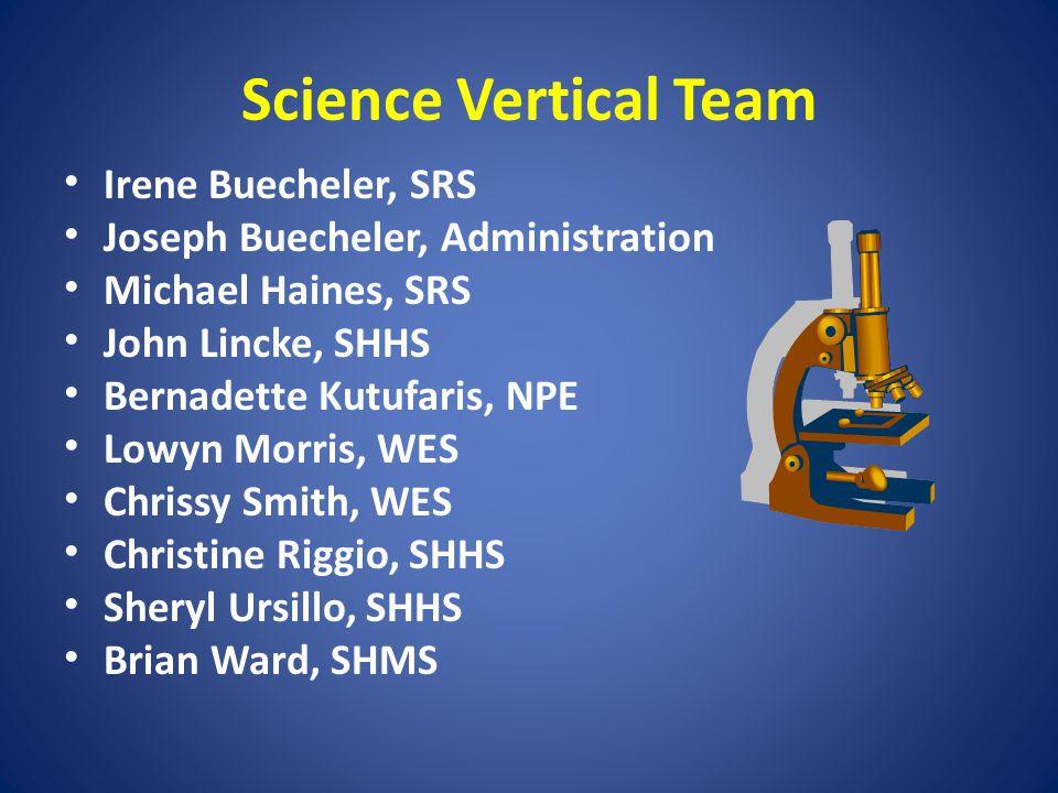 Science Vertical Team Irene Buecheler, SRS